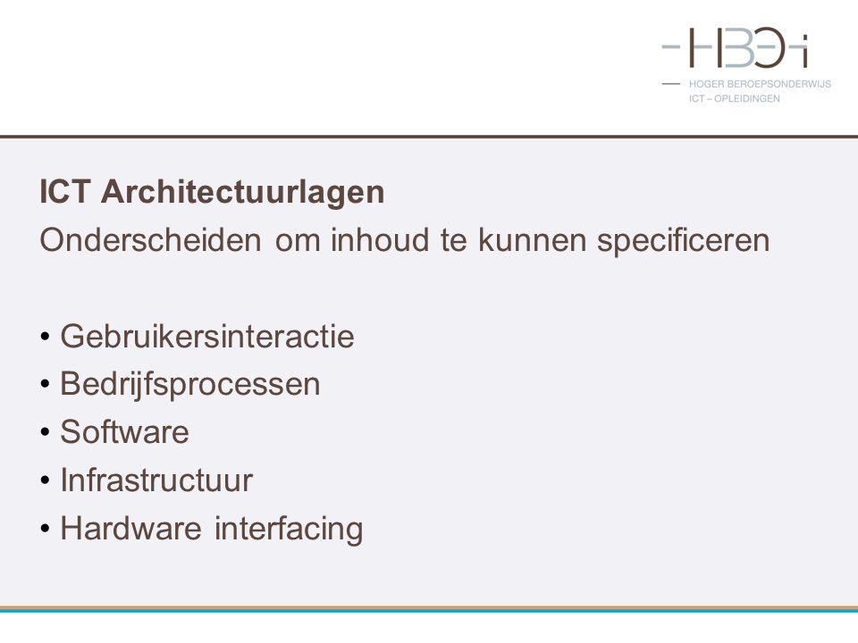 ICT Architectuurlagen Onderscheiden om inhoud te kunnen specificeren