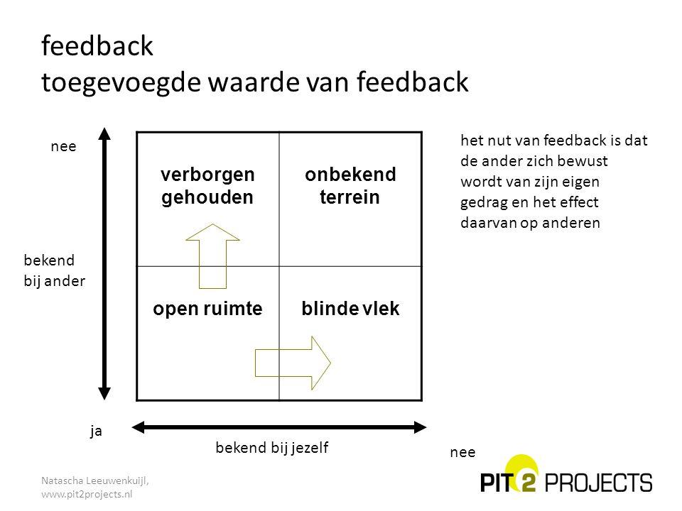 feedback toegevoegde waarde van feedback
