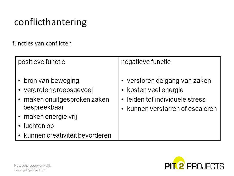 conflicthantering functies van conflicten positieve functie