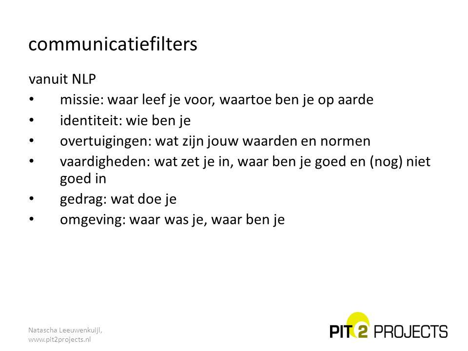 communicatiefilters vanuit NLP