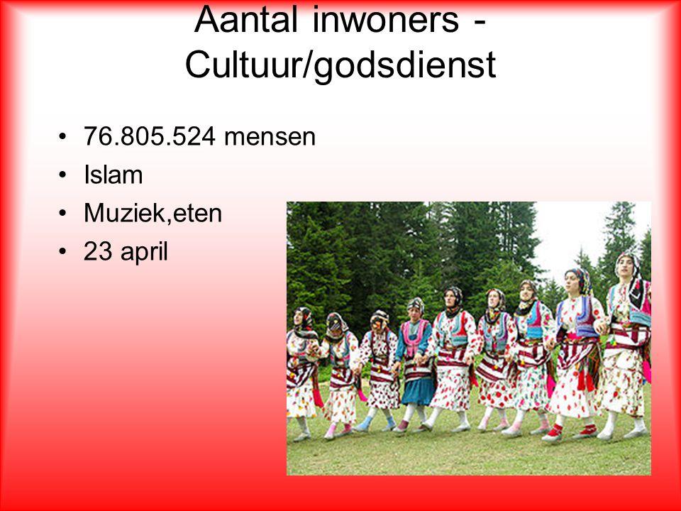 Aantal inwoners - Cultuur/godsdienst