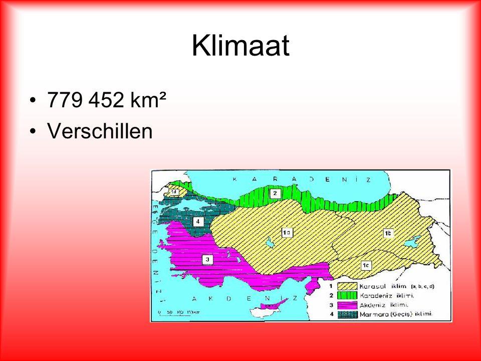 Klimaat 779 452 km² Verschillen