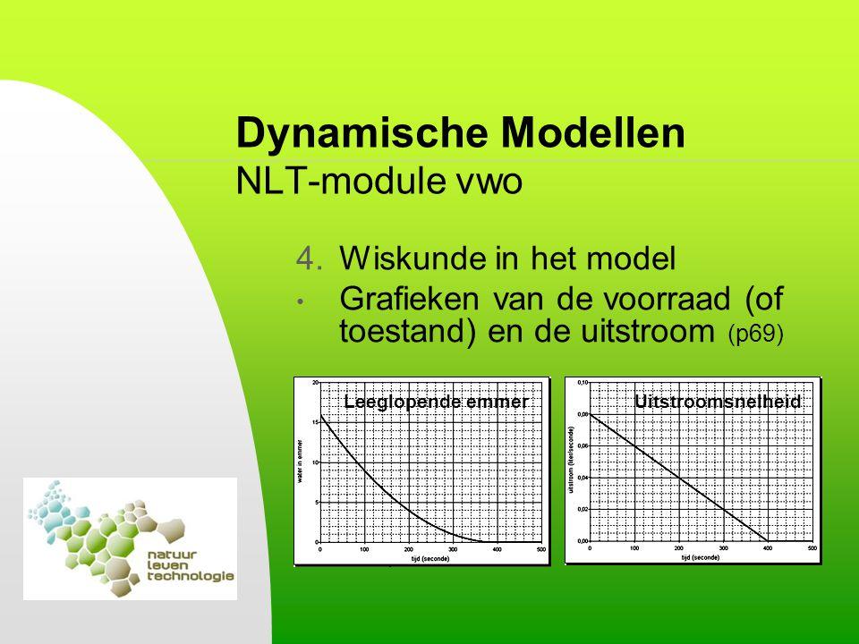 Dynamische Modellen NLT-module vwo