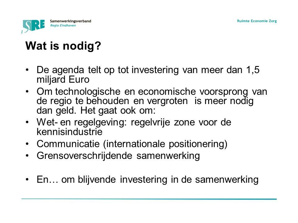 Wat is nodig De agenda telt op tot investering van meer dan 1,5 miljard Euro.