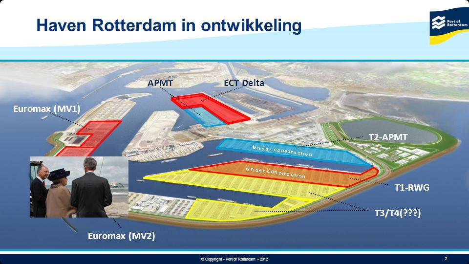 Haven Rotterdam in ontwikkeling