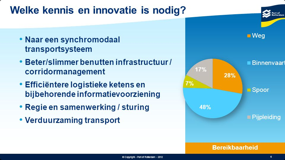 Welke kennis en innovatie is nodig