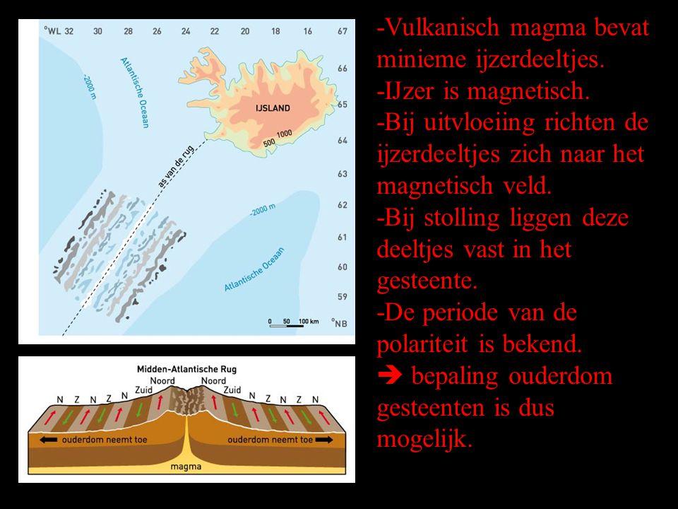 -Vulkanisch magma bevat minieme ijzerdeeltjes.