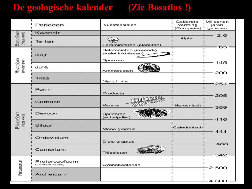 De geologische kalender (Zie Bosatlas !)