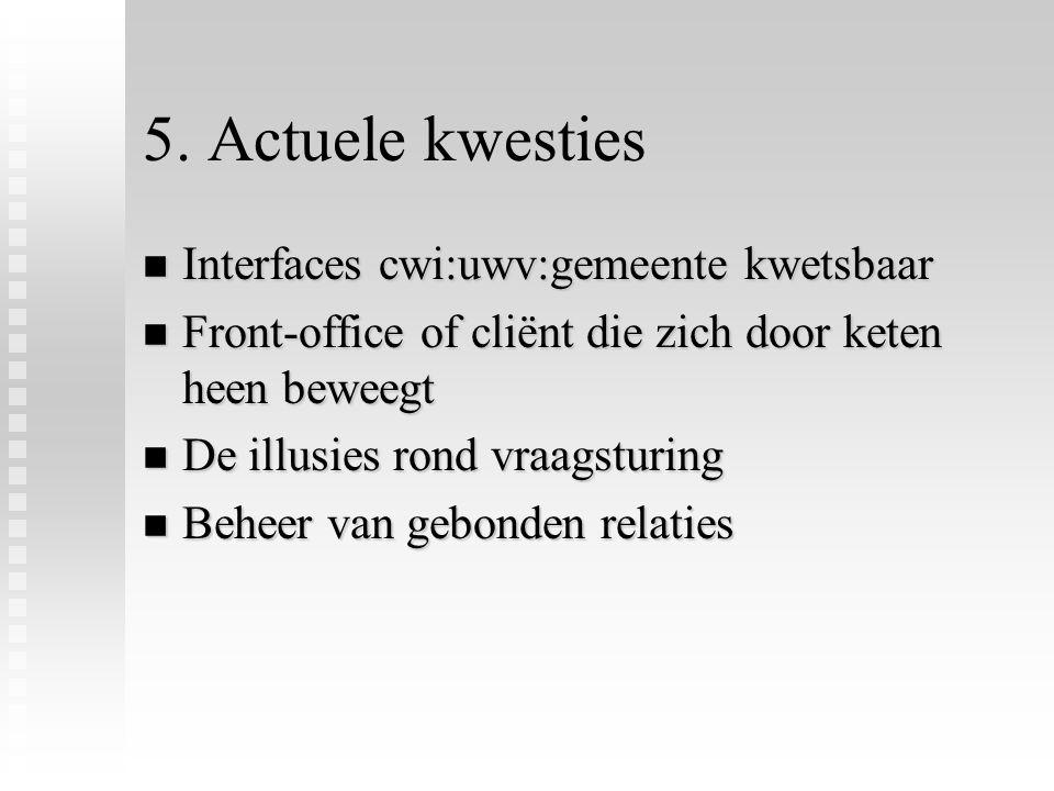 5. Actuele kwesties Interfaces cwi:uwv:gemeente kwetsbaar