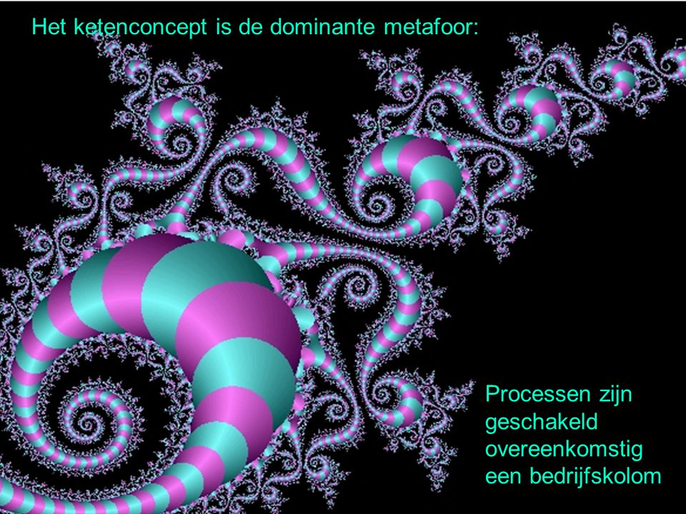 Het ketenconcept is de dominante metafoor: