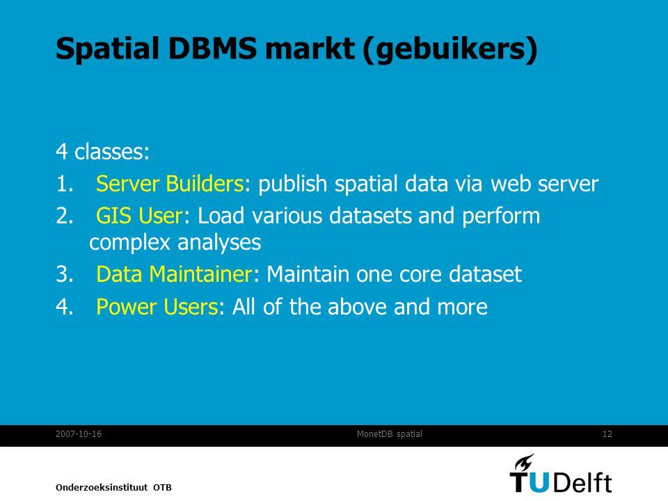 Spatial DBMS markt (gebuikers)