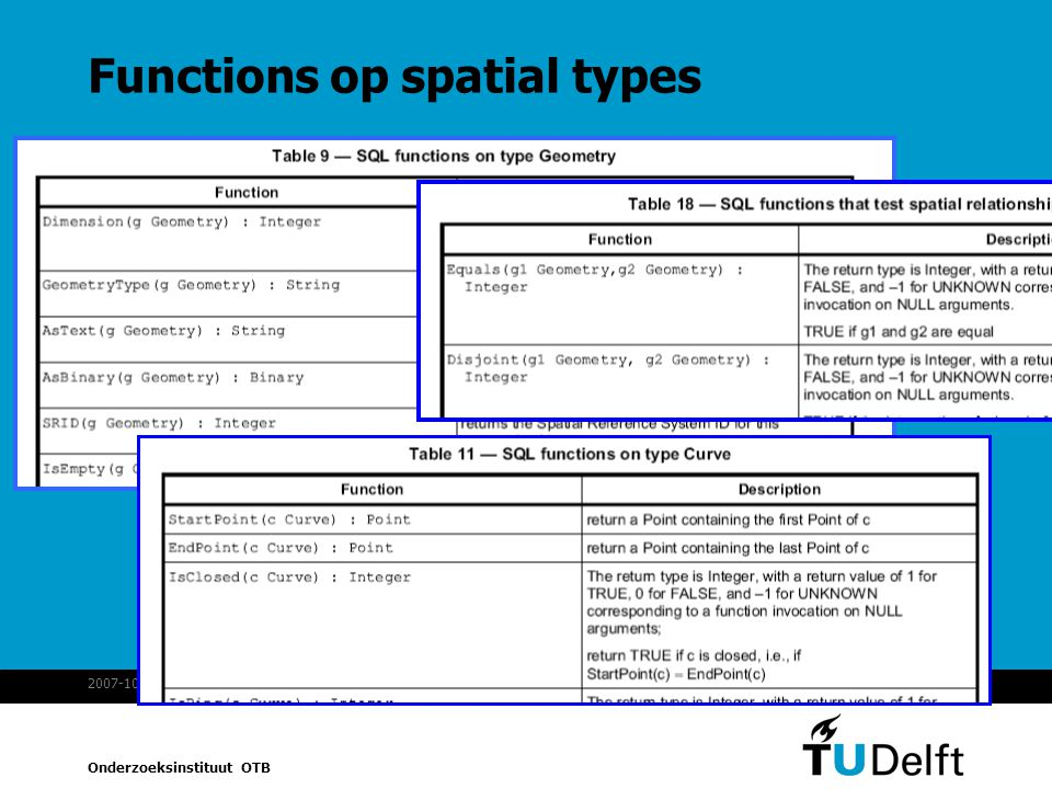 Functions op spatial types
