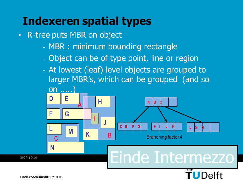 Indexeren spatial types