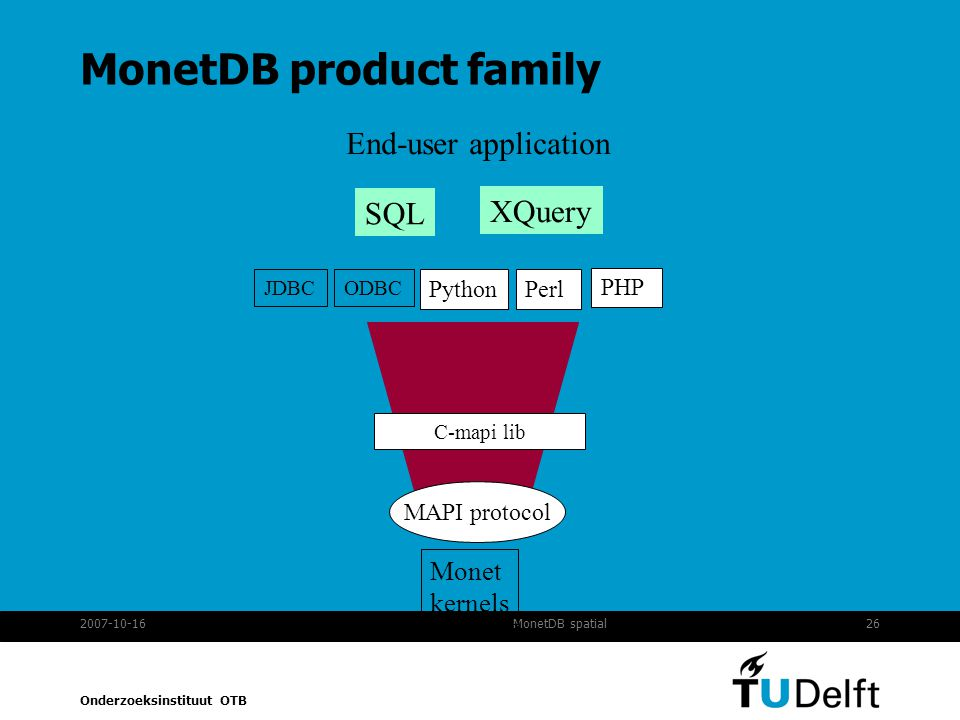 MonetDB product family