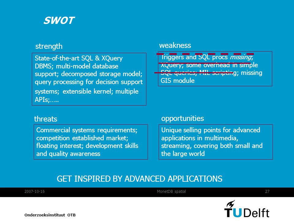 SWOT GET INSPIRED BY ADVANCED APPLICATIONS strength weakness threats