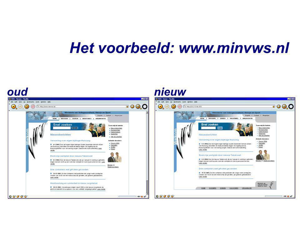 Het voorbeeld: www.minvws.nl