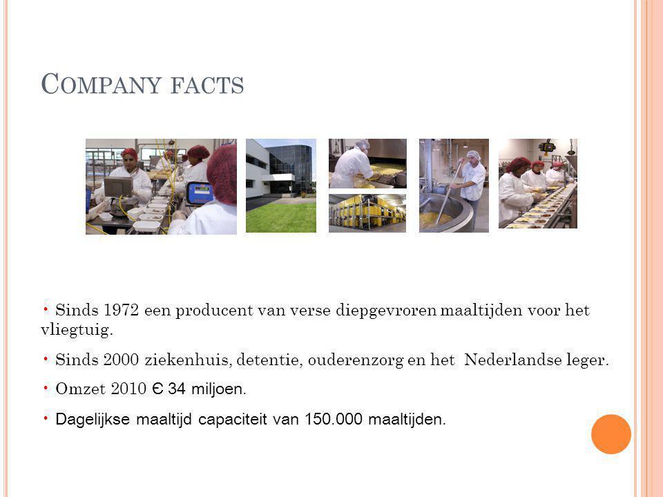 Company facts • Sinds 1972 een producent van verse diepgevroren maaltijden voor het vliegtuig.