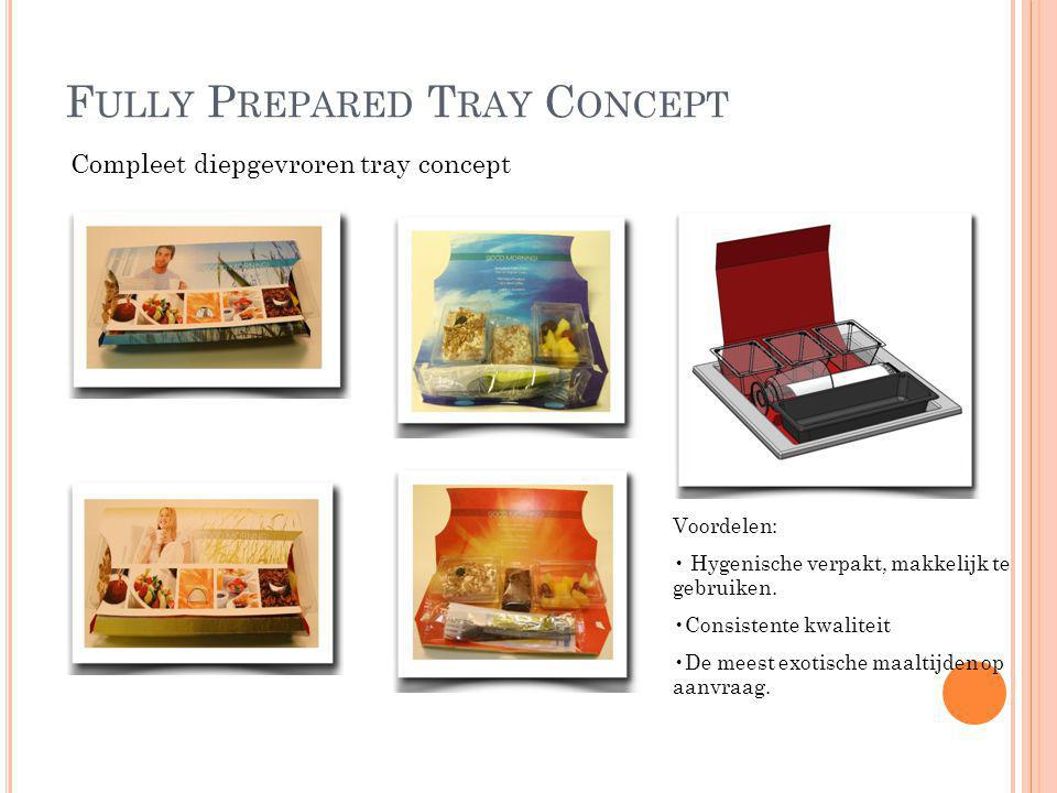 Fully Prepared Tray Concept
