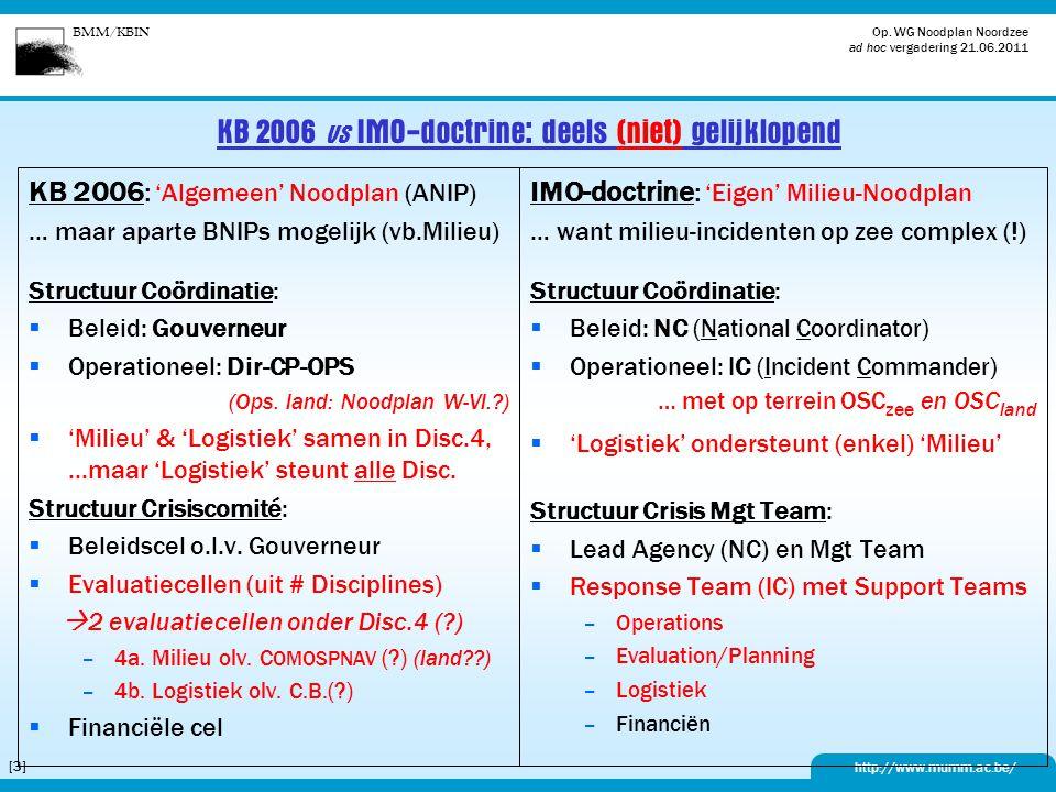 KB 2006 vs IMO-doctrine: deels (niet) gelijklopend
