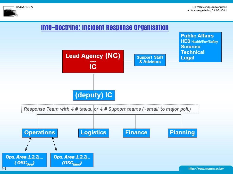 IMO-Doctrine: Incident Response Organisation