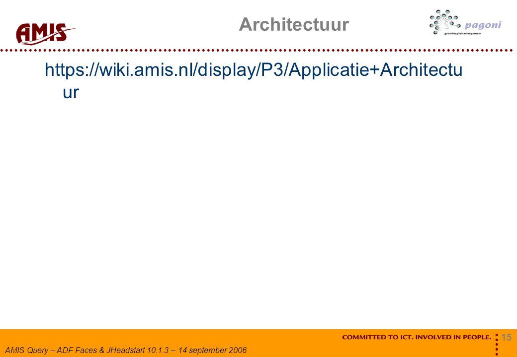 Architectuur https://wiki.amis.nl/display/P3/Applicatie+Architectuur