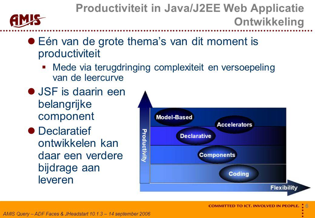 Productiviteit in Java/J2EE Web Applicatie Ontwikkeling