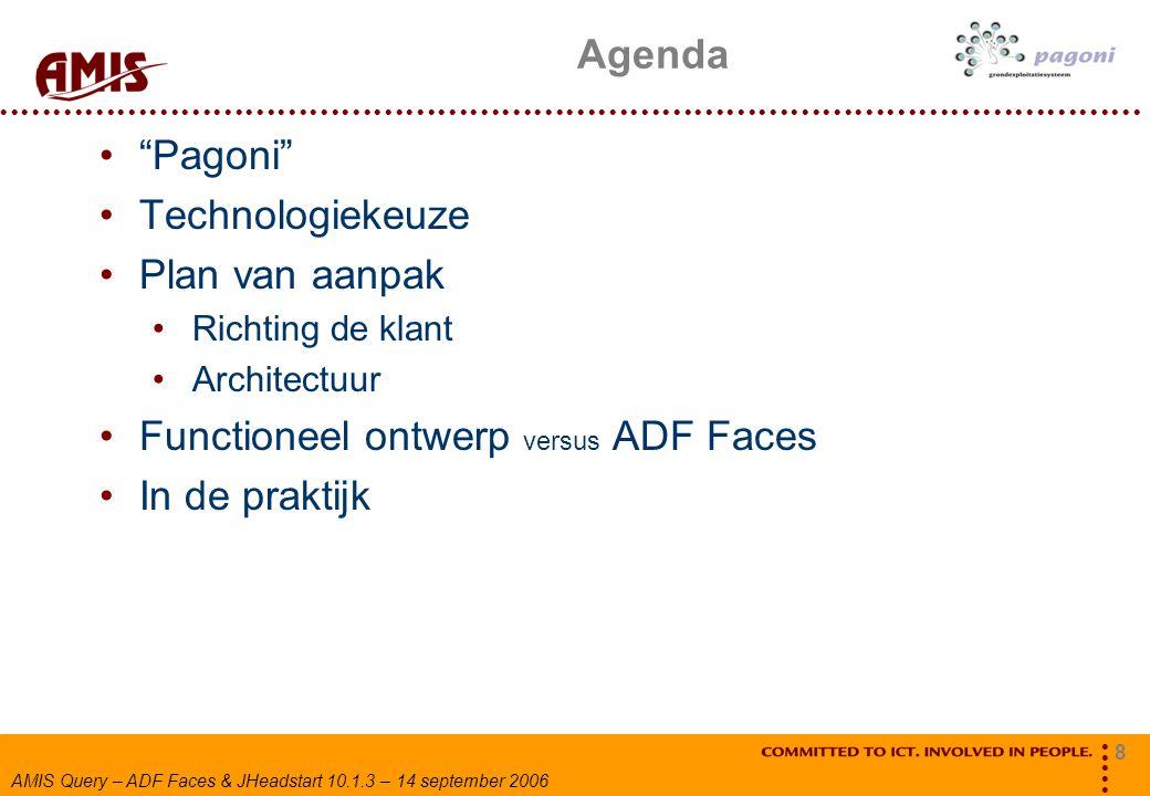 Functioneel ontwerp versus ADF Faces In de praktijk