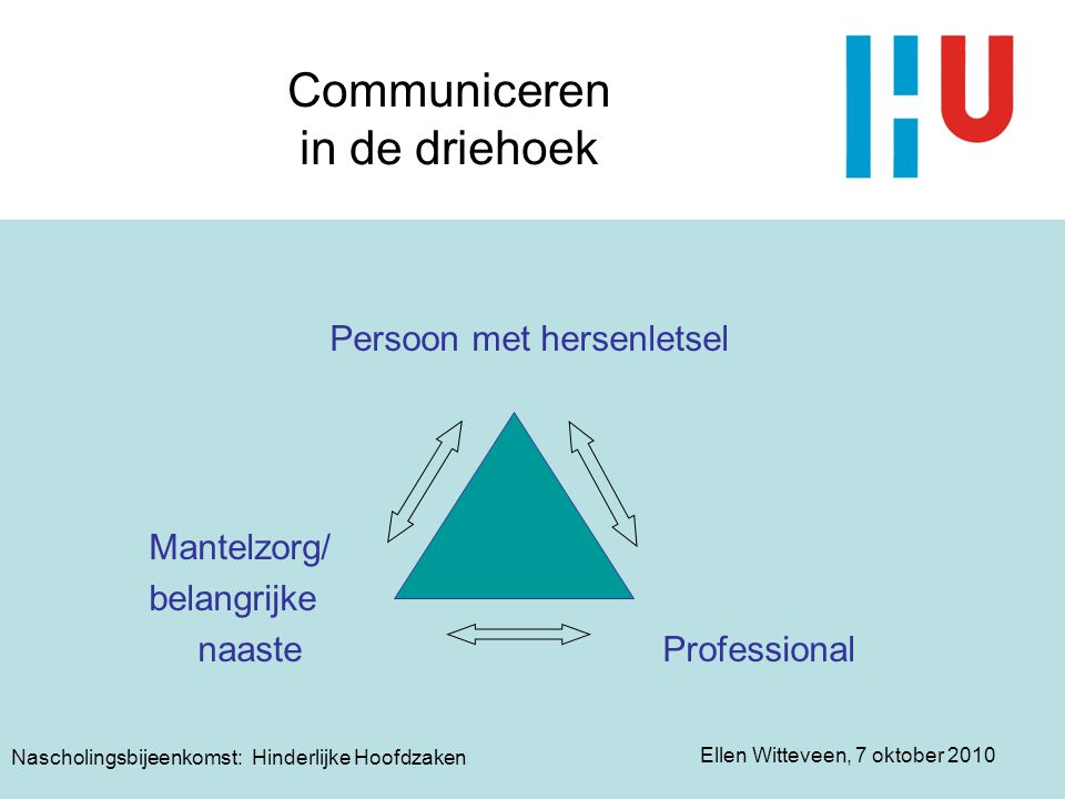 Communiceren in de driehoek