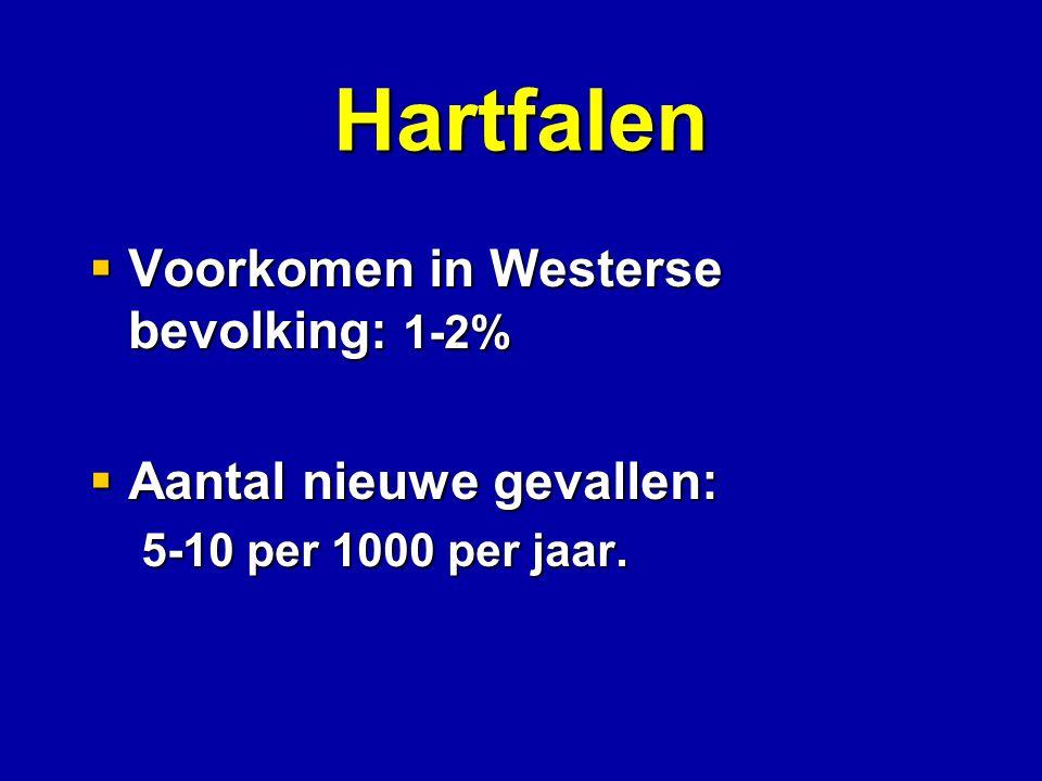 Hartfalen Voorkomen in Westerse bevolking: 1-2%