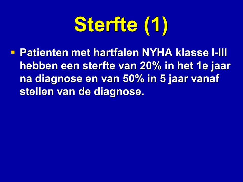Sterfte (1)
