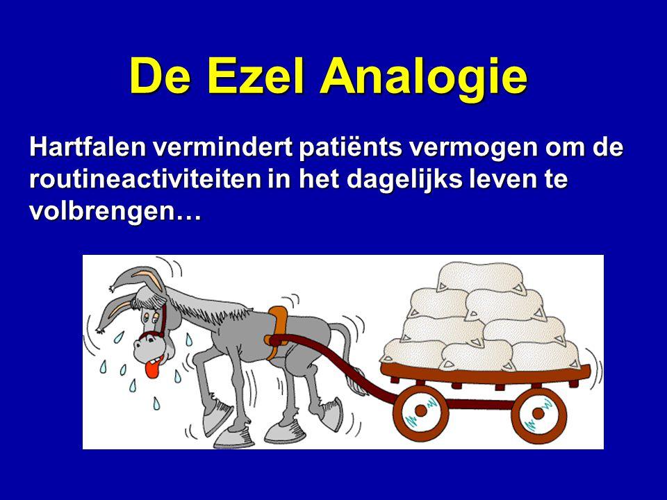 De Ezel Analogie Hartfalen vermindert patiënts vermogen om de routineactiviteiten in het dagelijks leven te volbrengen…