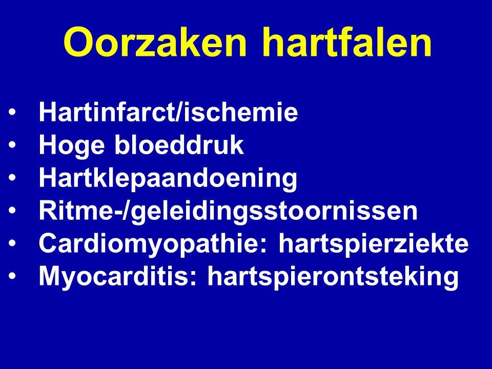 Oorzaken hartfalen Hartinfarct/ischemie Hoge bloeddruk