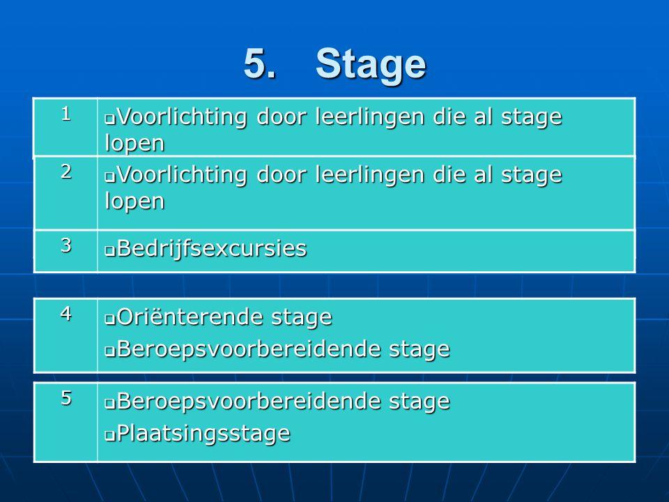 5. Stage Voorlichting door leerlingen die al stage lopen