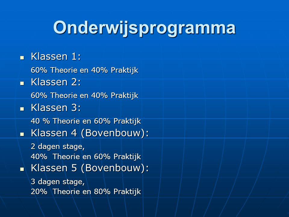 Onderwijsprogramma Klassen 1: 60% Theorie en 40% Praktijk Klassen 2: