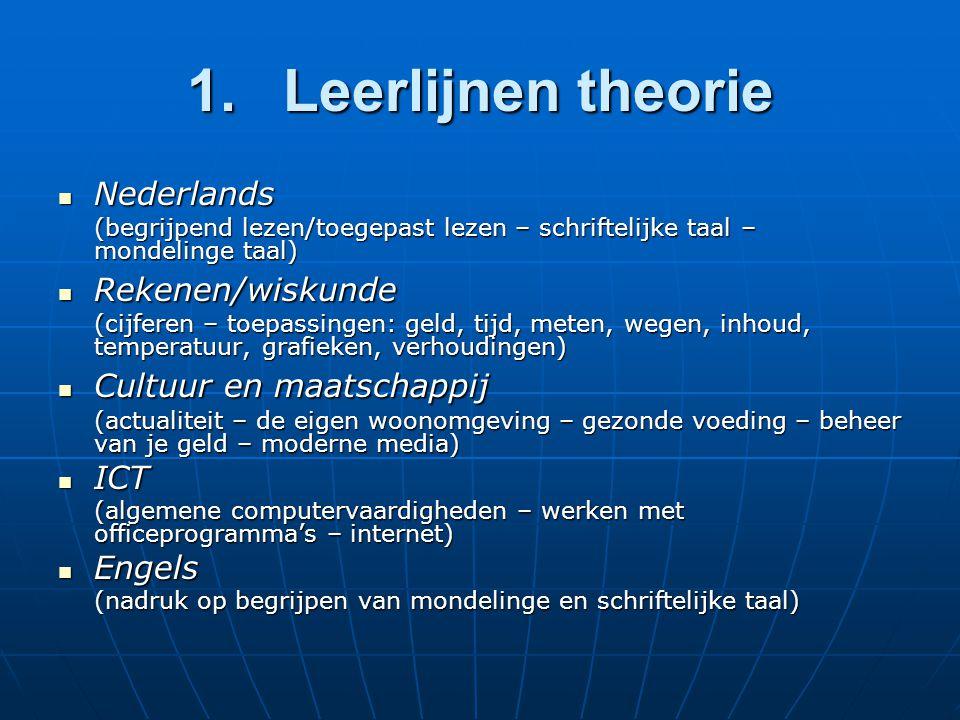 1. Leerlijnen theorie Nederlands Rekenen/wiskunde