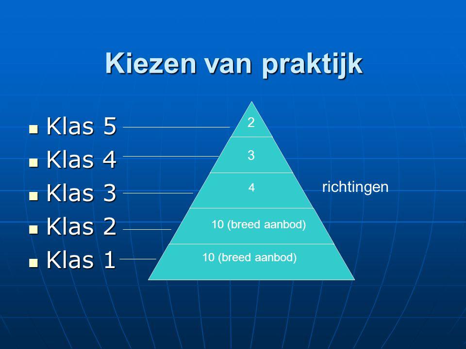 Kiezen van praktijk Klas 5 Klas 4 Klas 3 Klas 2 Klas 1 richtingen 2 3