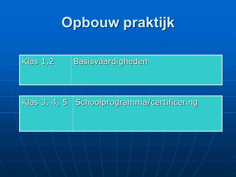Opbouw praktijk Klas 1,2 Basisvaardigheden Klas 3, 4, 5