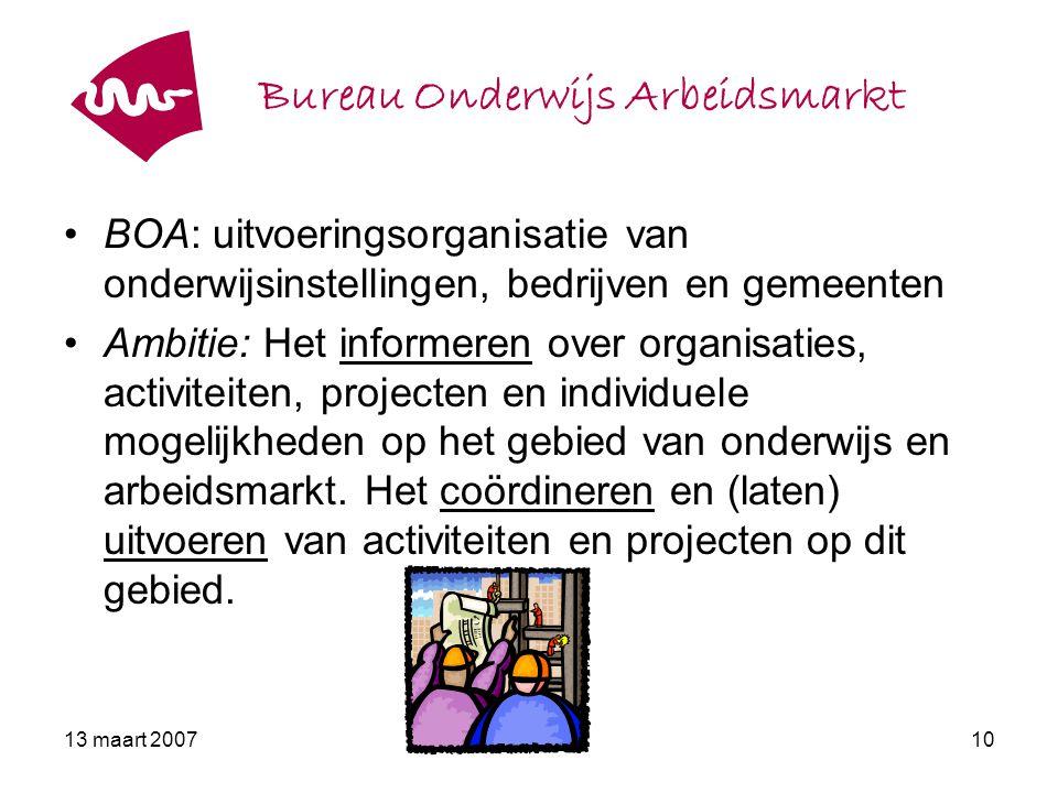 Bureau Onderwijs Arbeidsmarkt