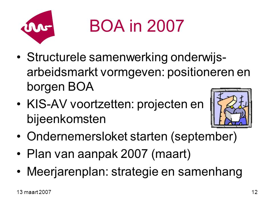 BOA in 2007 Structurele samenwerking onderwijs-arbeidsmarkt vormgeven: positioneren en borgen BOA. KIS-AV voortzetten: projecten en bijeenkomsten.