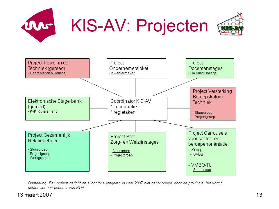 KIS-AV: Projecten 13 maart 2007 Project Power in de Techniek (gereed)