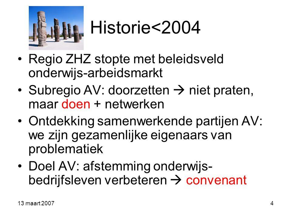 Historie<2004 Regio ZHZ stopte met beleidsveld onderwijs-arbeidsmarkt. Subregio AV: doorzetten  niet praten, maar doen + netwerken.