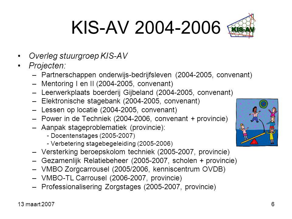 KIS-AV 2004-2006 Overleg stuurgroep KIS-AV Projecten: