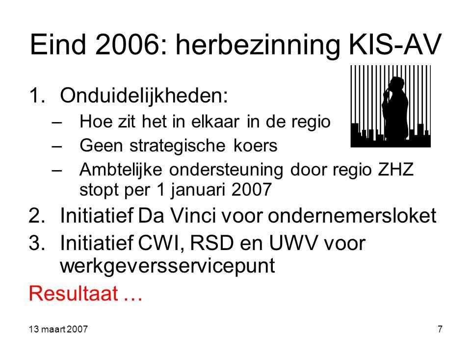 Eind 2006: herbezinning KIS-AV