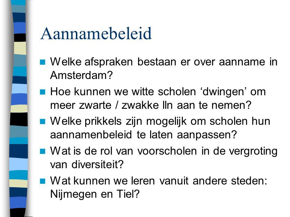 Aannamebeleid Welke afspraken bestaan er over aanname in Amsterdam