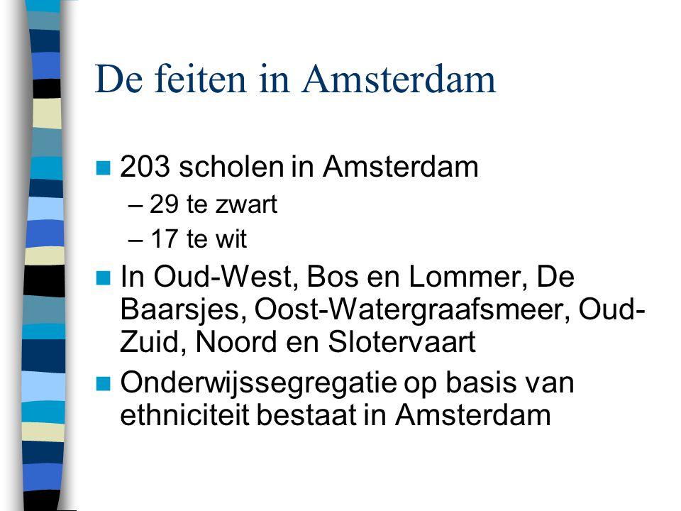 De feiten in Amsterdam 203 scholen in Amsterdam
