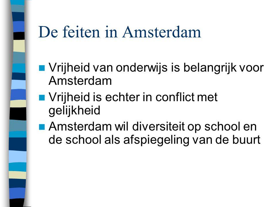 De feiten in Amsterdam Vrijheid van onderwijs is belangrijk voor Amsterdam. Vrijheid is echter in conflict met gelijkheid.