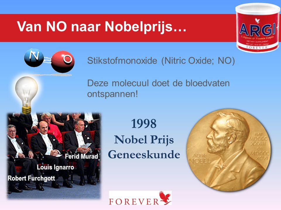 Van NO naar Nobelprijs…