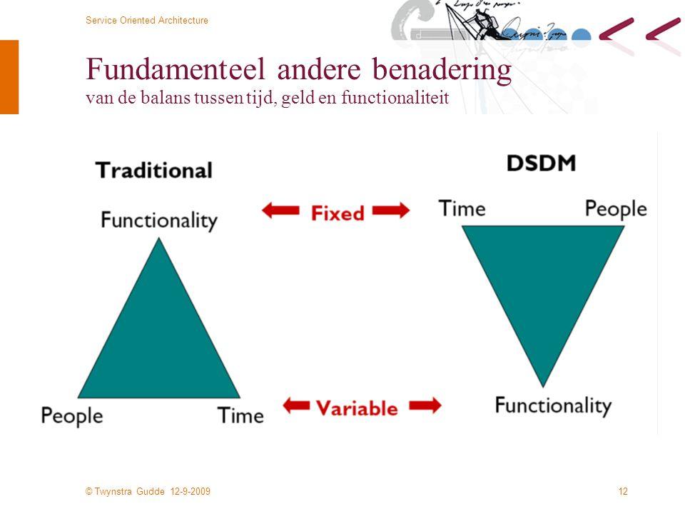 Fundamenteel andere benadering van de balans tussen tijd, geld en functionaliteit