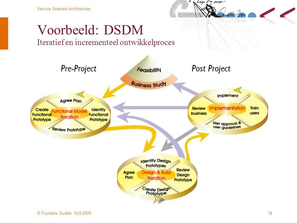 Voorbeeld: DSDM Iteratief en incrementeel ontwikkelproces