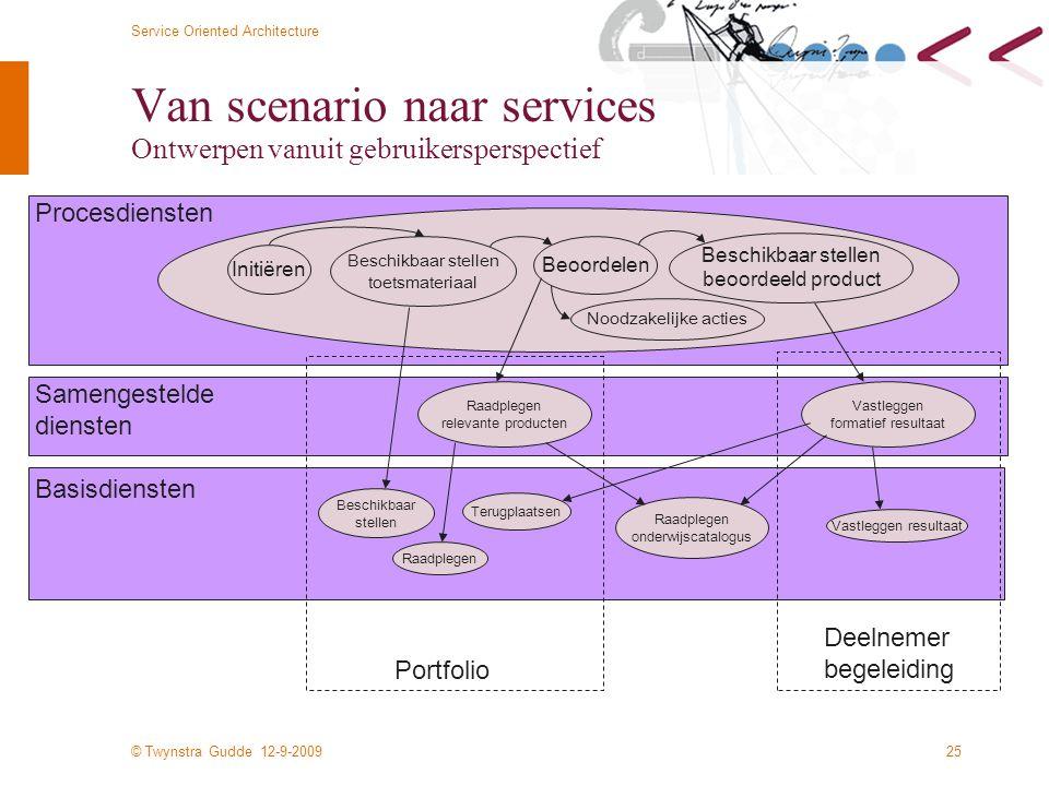 Van scenario naar services Ontwerpen vanuit gebruikersperspectief